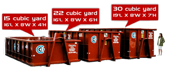 Dumpster Rental Wheatfield New York